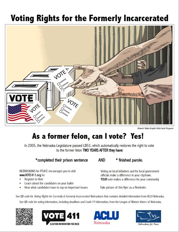 Returning Citizen Voting Rights