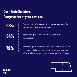 ACLU graphic on redistricting poll